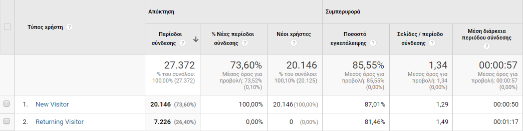 bounce-rate-3